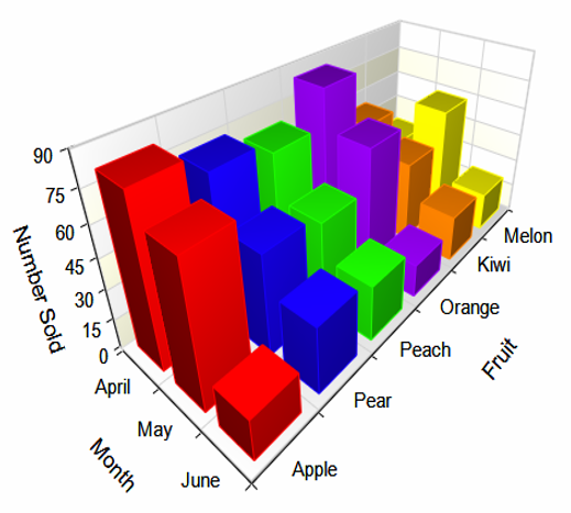 Plots And Graphs Ncss Statistical Software Ncss Com