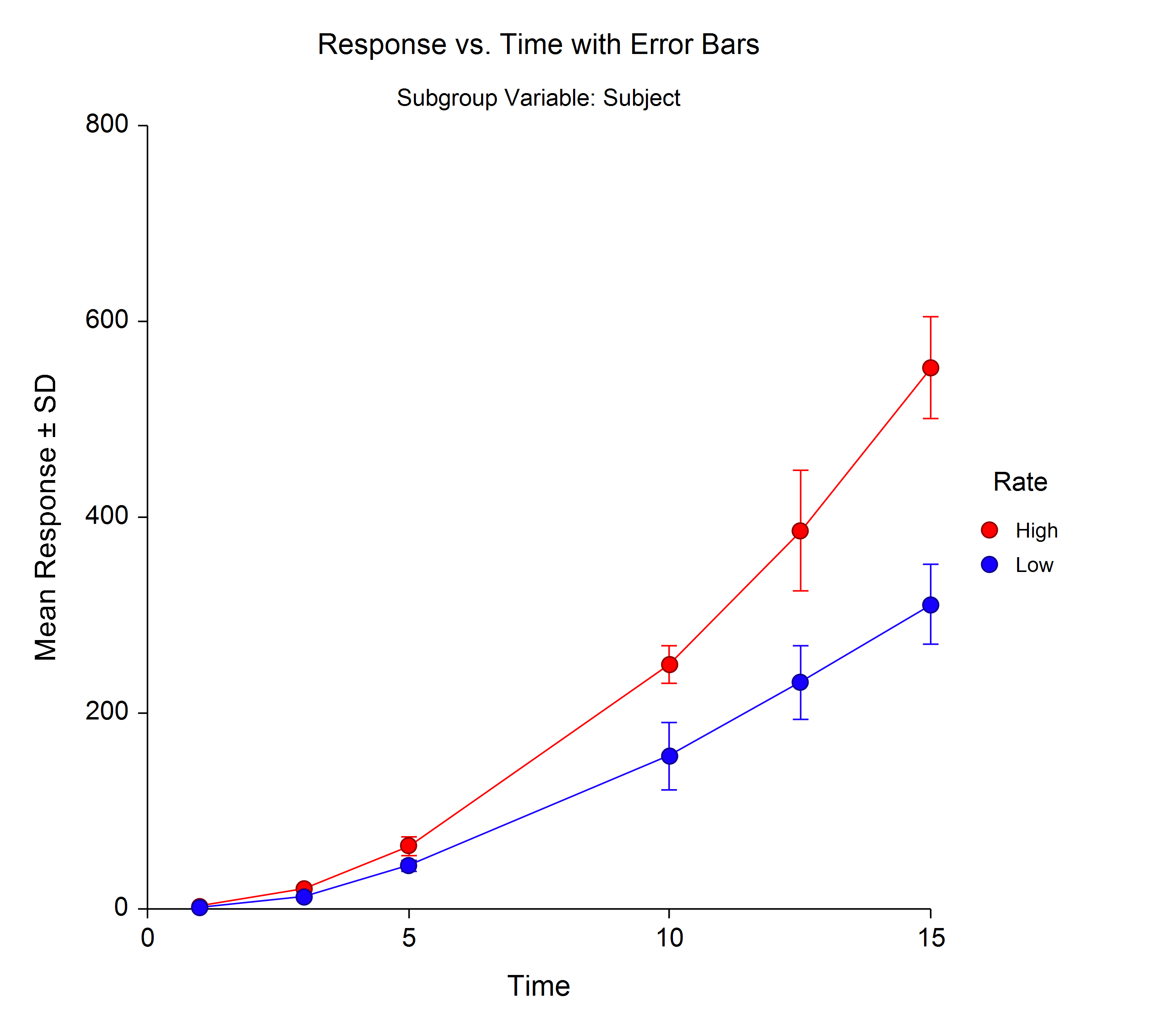 Scatter-Plot-with-Error-Bars