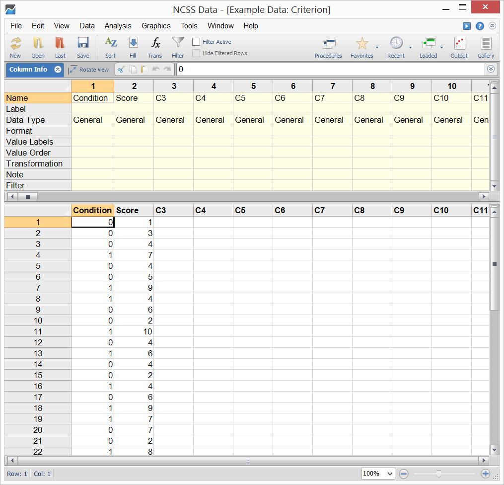ROC Curves Data